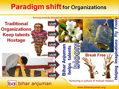 Bihar Anjuman's Presentation: Paradigm Shift